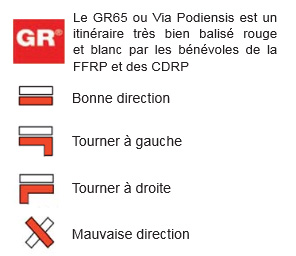 Signposting on the GR®65